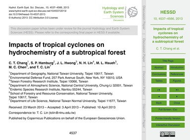 Impacts of Tropical Cyclones on Hydroche... by Chang, C. T.