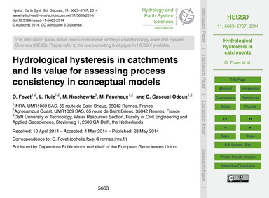 Hydrological Hysteresis in Catchments an... by Fovet, O.