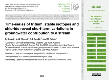 Time-series of Tritium, Stable Isotopes ... by Duvert, C.
