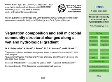 Vegetation Composition and Soil Microbia... by Balasooriya, W. K.