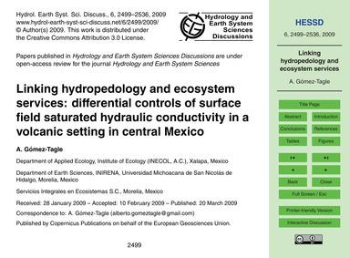 Linking Hydropedology and Ecosystem Serv... by Gómez-tagle, A.