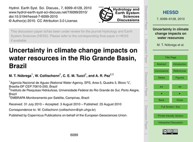 Uncertainty in Climate Change Impacts on... by Nóbrega, M. T.