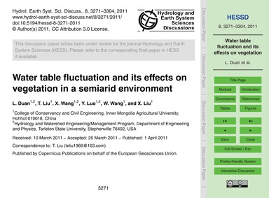 Water Table Fluctuation and Its Effects ... by Duan, L.