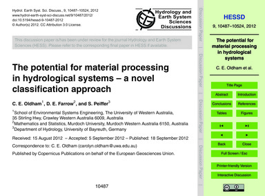 The Potential for Material Processing in... by Oldham, C. E.