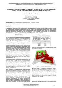Reducing False Alarm Rates During Change... by Gorte, B.