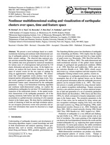 Nonlinear Multidimensional Scaling and V... by Dzwinel, W.