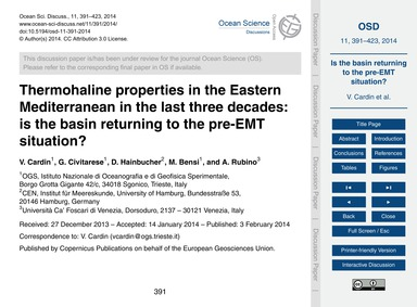 Thermohaline Properties in the Eastern M... by Cardin, V.