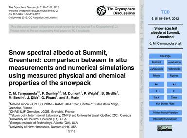 Snow Spectral Albedo at Summit, Greenlan... by Carmagnola, C. M.