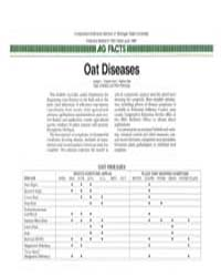Oat Diseases, Document E1981-1986 by L. Patrick Hart