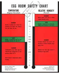 Egg Room Safety Chart , Document E636 by Michigan State University