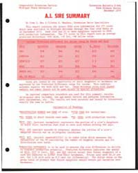 A.I. Sire Summary, Document E666Rev12 by Ivan L. Mao