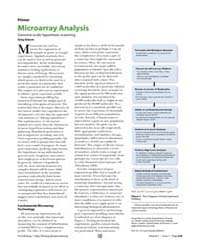 Plos Biology : Microarray Analysis, Volu... by Gibson, Greg