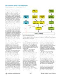 Plos Biology : Abl is Able to Inhibit Ce... by Robinson, Richard