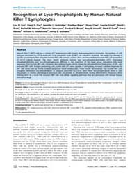 Plos Biology : Capzb2 Interacts with B-t... by Schliwa, Manfred