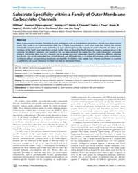 Plos Biology : Substrate Specificity Wit... by Dutzler, Raimund