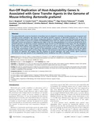 Plos Genetics : Run-off Replication of H... by Matic, Ivan