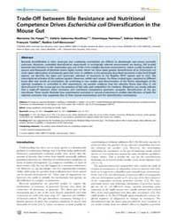 Plos Genetics : Trade-off Between Bile R... by Casadesus, Josep