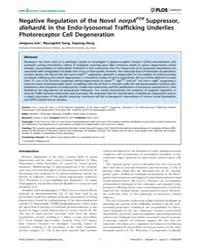 Plos Genetics : Negative Regulation of t... by Shortridge, Randall D.