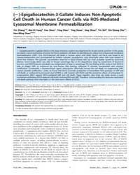 Plos One : ―-epigallocatechin-3-gallate ... by Sun, Shi-yong