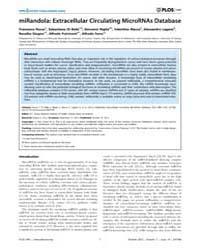 Plos One : Mirandola ; Extracellular Cir... by Jeang, K.T.