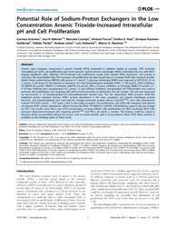 Plos One : Potential Role of Sodium-prot... by Rodriguez, Carlos, M.
