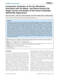 Plos One : Comparative Evaluation of the... by Oliveira, Pedro, Lagerblad