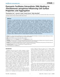 Plos One : Pyocyanin Facilitates Extrace... by George, Anthony
