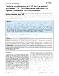 Plos One : the Relationship Between Rts,... by Moorthy, Vasee