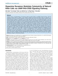 Plos One : Dopamine Receptors Modulate C... by Rameshwar, Pranela