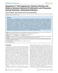 Plos Pathogens : Regulatory T Cell Suppr... by Monack, Denise M.