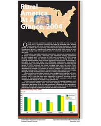 Rural America at a Glance, 2004 Volume Number 793 by United States Department of Agriculture