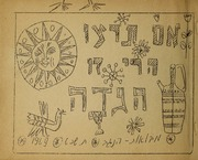 Im Tirtsu Hare Zo Hagadah / אם תרצו הרי ... by Mevoot Ha- Negev / מבואות הנגב